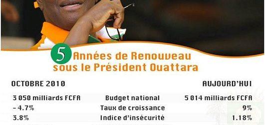 (Jeune Afrique) Côte d'Ivoire : la liste du nouveau gouvernement dévoilée